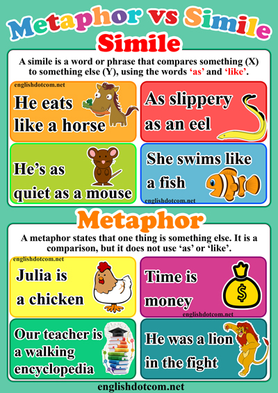 what is simile and metaphor