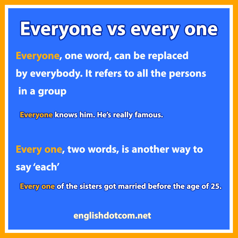Everyone vs every one